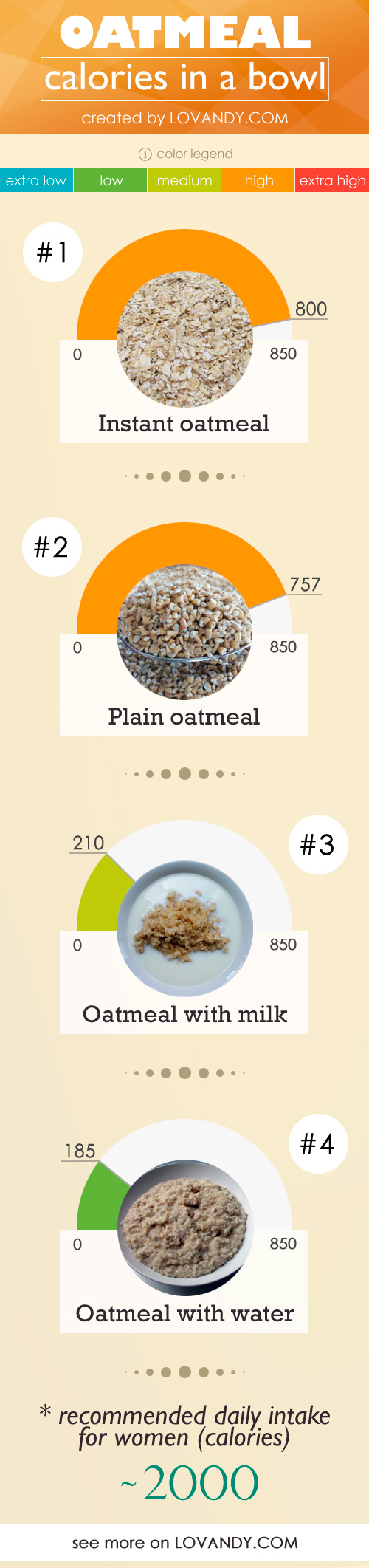 calories in oatmeal with milk